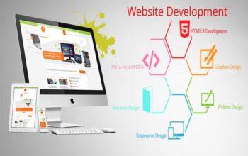 Website Designing in Modinagar – Static, Dynamic, eCommerce Website