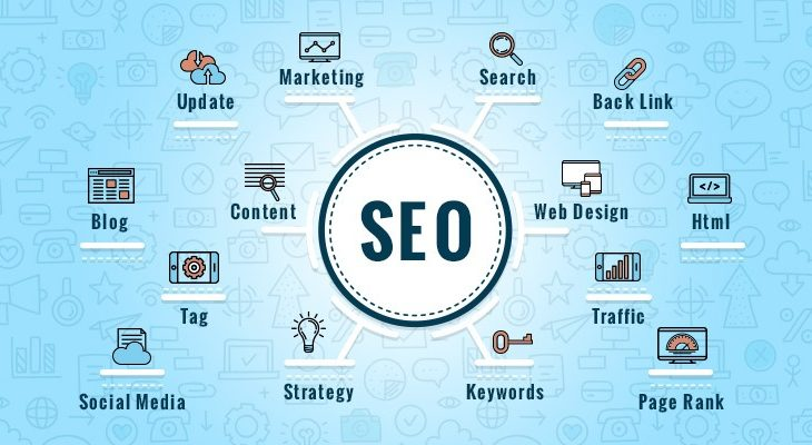 best-seo-training-institute-in-Meerut