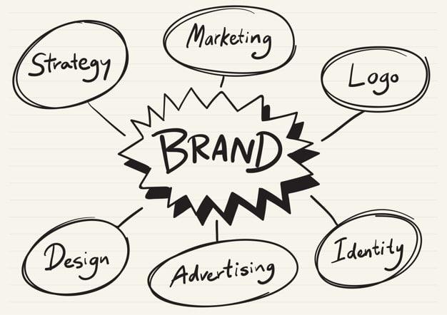 buisness-advertising-Branding-agencey