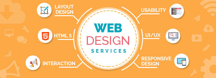 mobile-responsive-website-designer-services-meerut