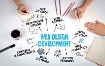 Website Design Company in Meerut – SEO Services for Website