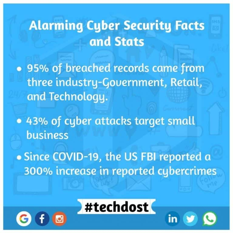cyber-security-facts-stats