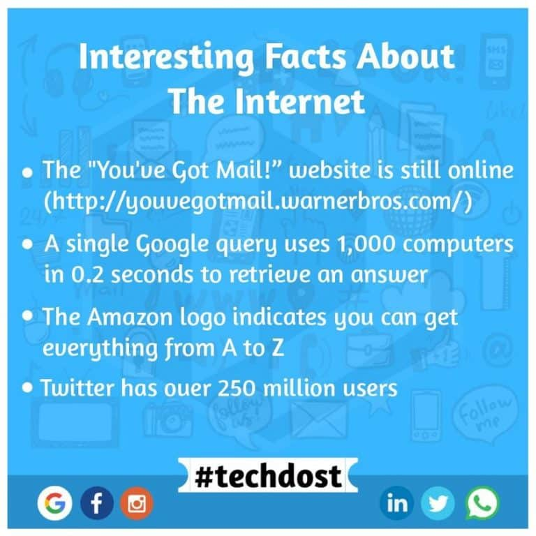 interetsting-facts-about-internet