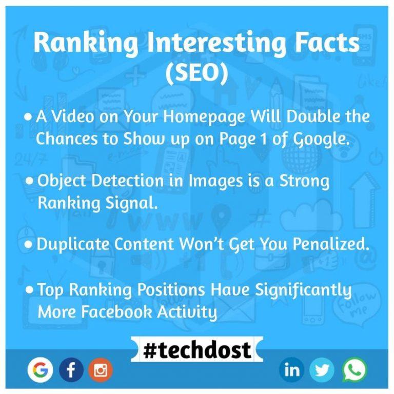 ranking-interesting-facts-online-reputation