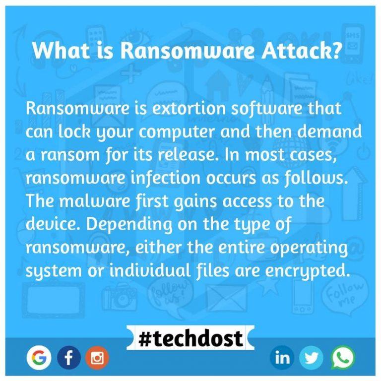 ransomware-attacks