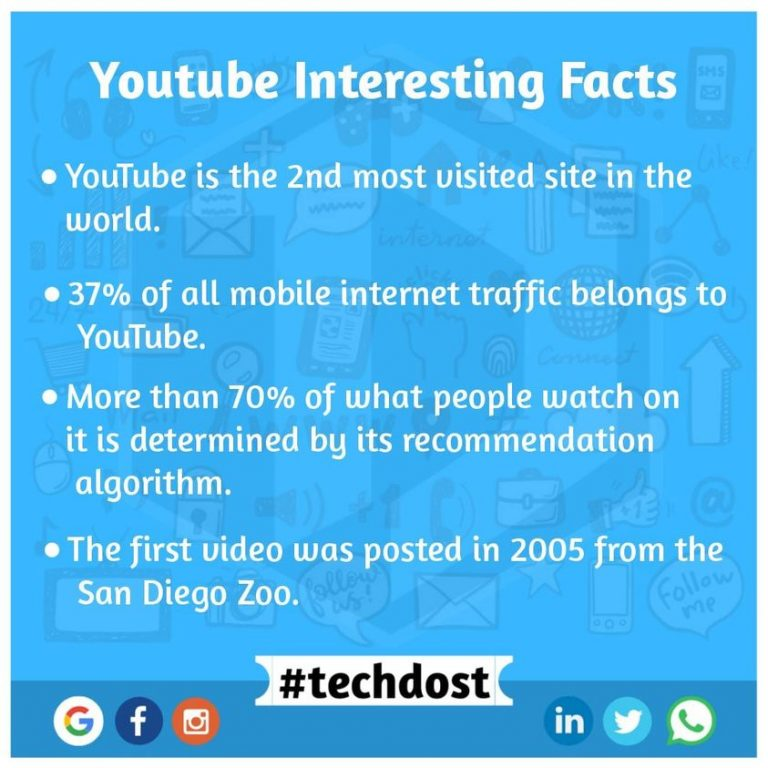youtube-interesting-facts
